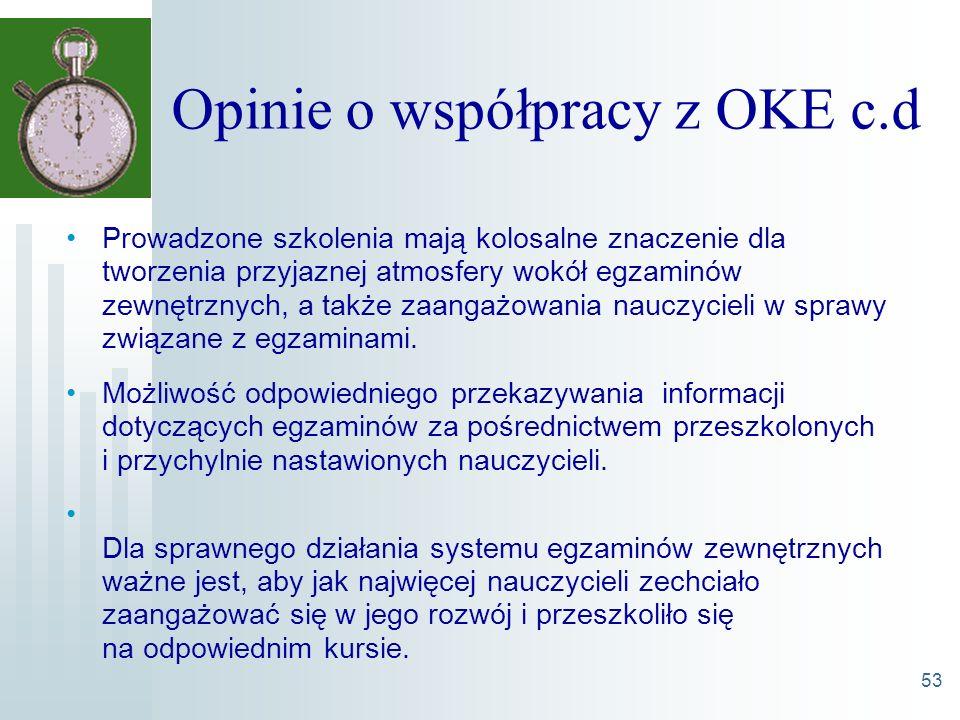 53 Opinie o współpracy z OKE c.d Prowadzone szkolenia mają kolosalne znaczenie dla tworzenia przyjaznej atmosfery wokół egzaminów zewnętrznych, a także zaangażowania nauczycieli w sprawy związane z egzaminami.