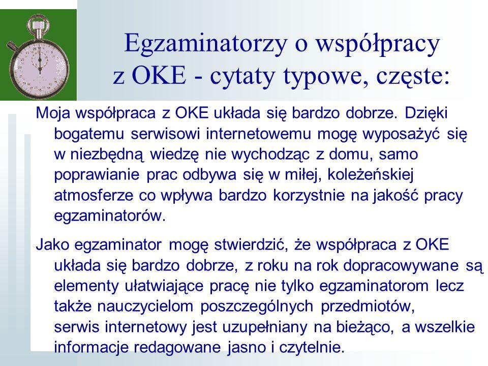 54 Egzaminatorzy o współpracy z OKE - cytaty typowe, częste: Moja współpraca z OKE układa się bardzo dobrze.