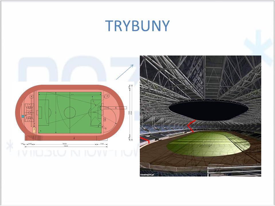 TRYBUNY