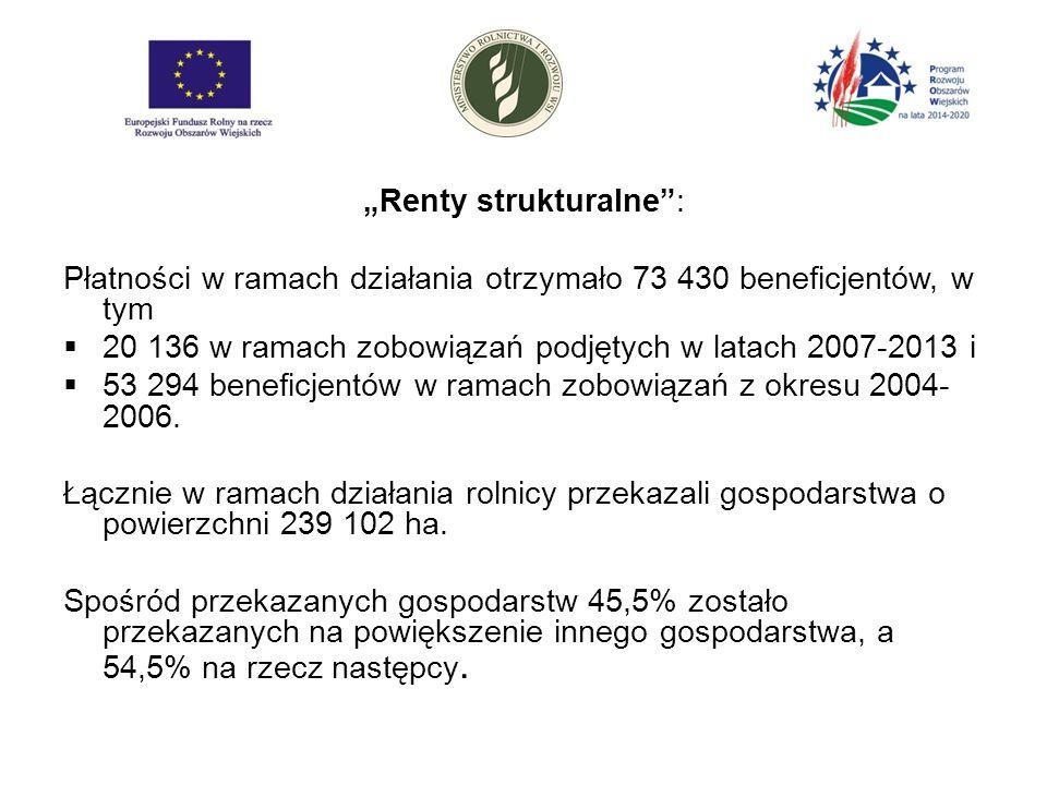 """""""Renty strukturalne : Płatności w ramach działania otrzymało 73 430 beneficjentów, w tym  20 136 w ramach zobowiązań podjętych w latach 2007-2013 i  53 294 beneficjentów w ramach zobowiązań z okresu 2004- 2006."""