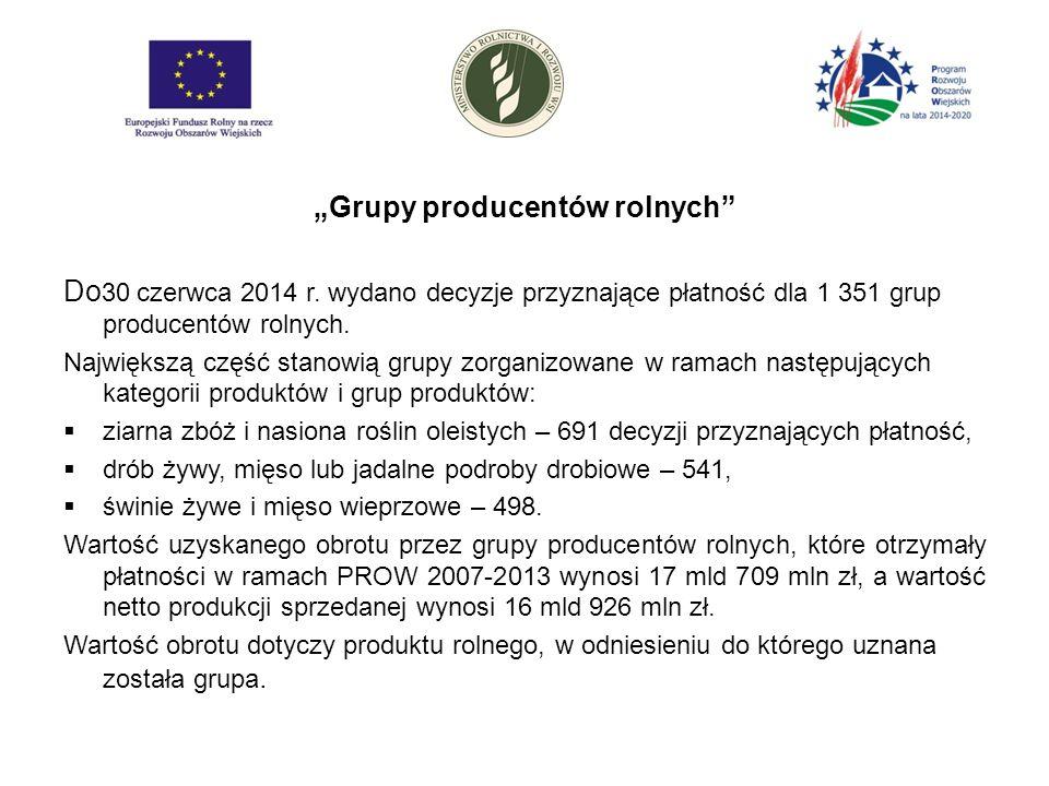 """""""Grupy producentów rolnych Do 30 czerwca 2014 r."""