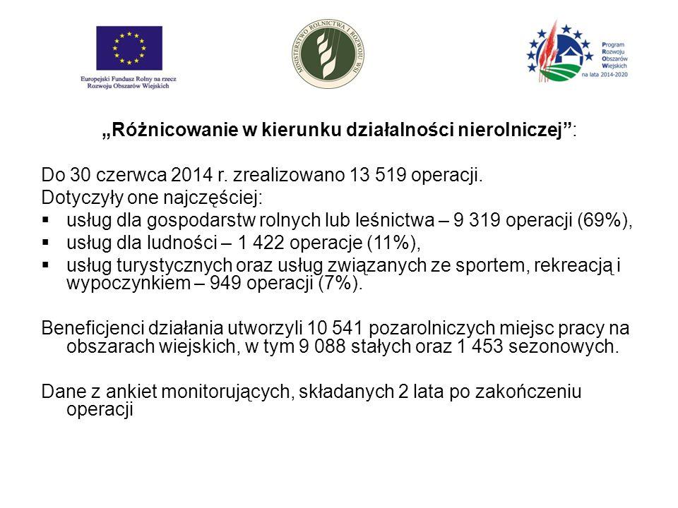 """""""Różnicowanie w kierunku działalności nierolniczej : Do 30 czerwca 2014 r."""