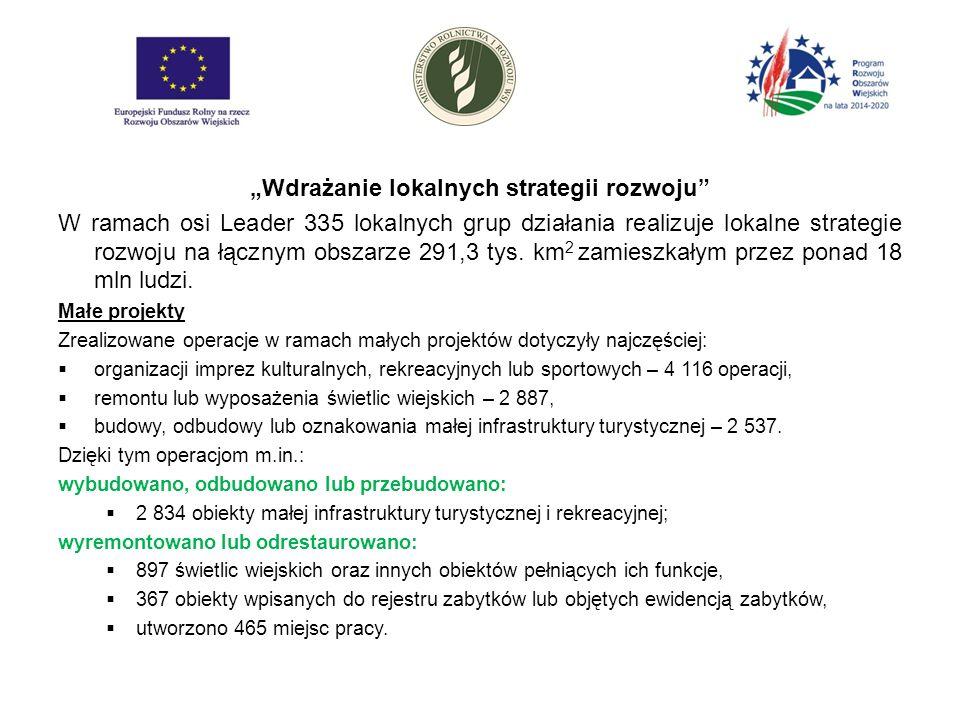"""""""Wdrażanie lokalnych strategii rozwoju W ramach osi Leader 335 lokalnych grup działania realizuje lokalne strategie rozwoju na łącznym obszarze 291,3 tys."""