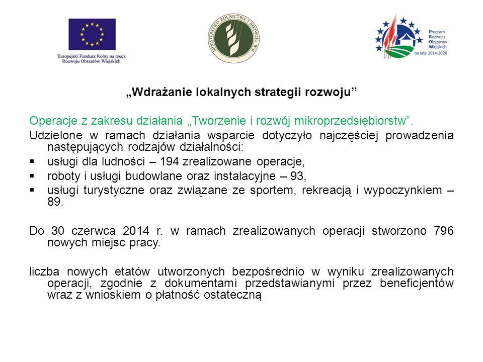 """""""Wdrażanie lokalnych strategii rozwoju Operacje z zakresu działania """"Tworzenie i rozwój mikroprzedsiębiorstw ."""