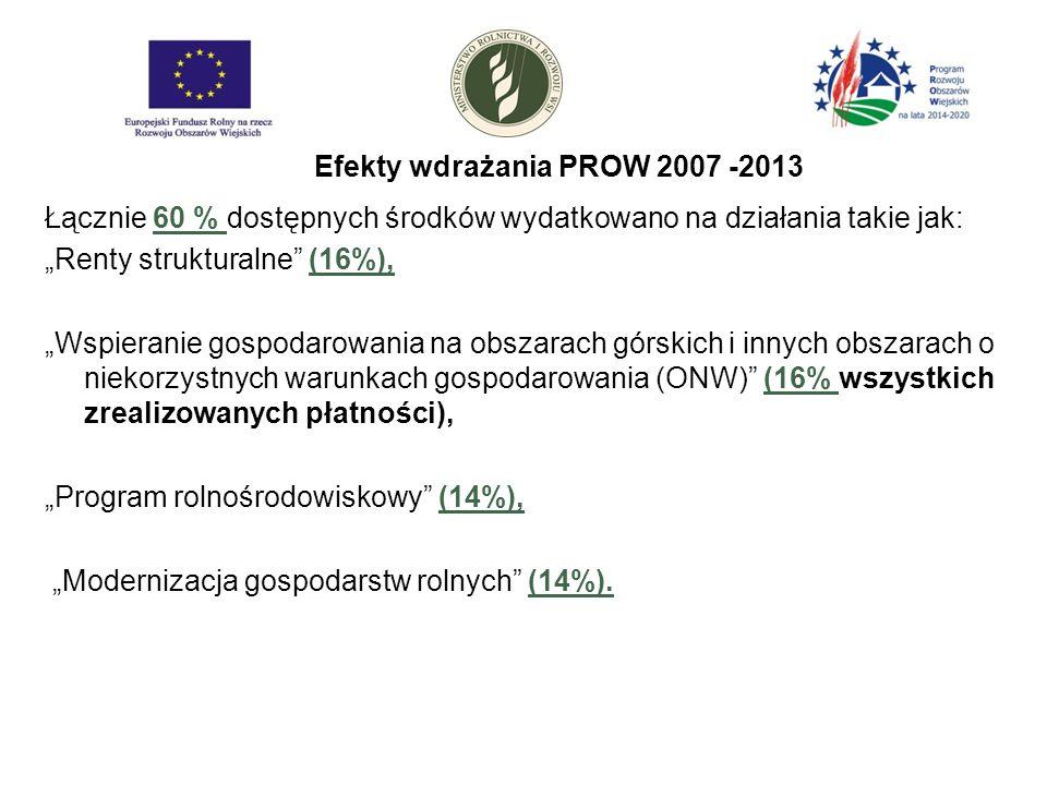 """Efekty wdrażania PROW 2007 -2013 Łącznie 60 % dostępnych środków wydatkowano na działania takie jak: """"Renty strukturalne (16%), """"Wspieranie gospodarowania na obszarach górskich i innych obszarach o niekorzystnych warunkach gospodarowania (ONW) (16% wszystkich zrealizowanych płatności), """"Program rolnośrodowiskowy (14%), """"Modernizacja gospodarstw rolnych (14%)."""