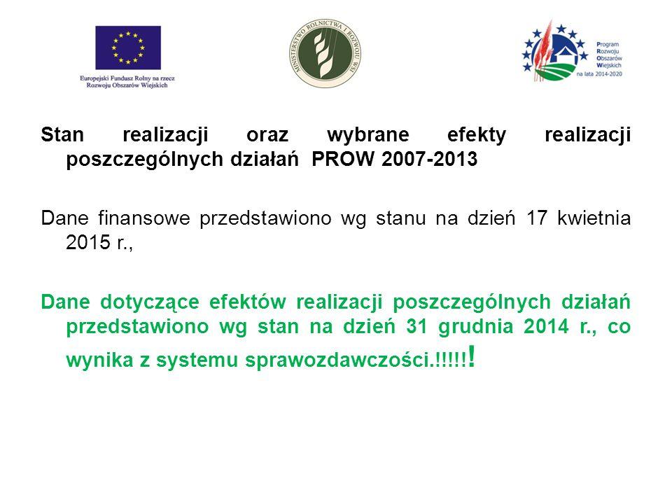 Stan realizacji oraz wybrane efekty realizacji poszczególnych działań PROW 2007-2013 Dane finansowe przedstawiono wg stanu na dzień 17 kwietnia 2015 r., Dane dotyczące efektów realizacji poszczególnych działań przedstawiono wg stan na dzień 31 grudnia 2014 r., co wynika z systemu sprawozdawczości.!!!!.