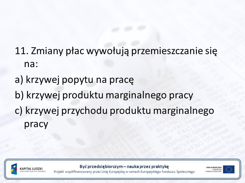 Być przedsiębiorczym – nauka przez praktykę Projekt współfinansowany przez Unię Europejską w ramach Europejskiego Funduszu Społecznego 11.