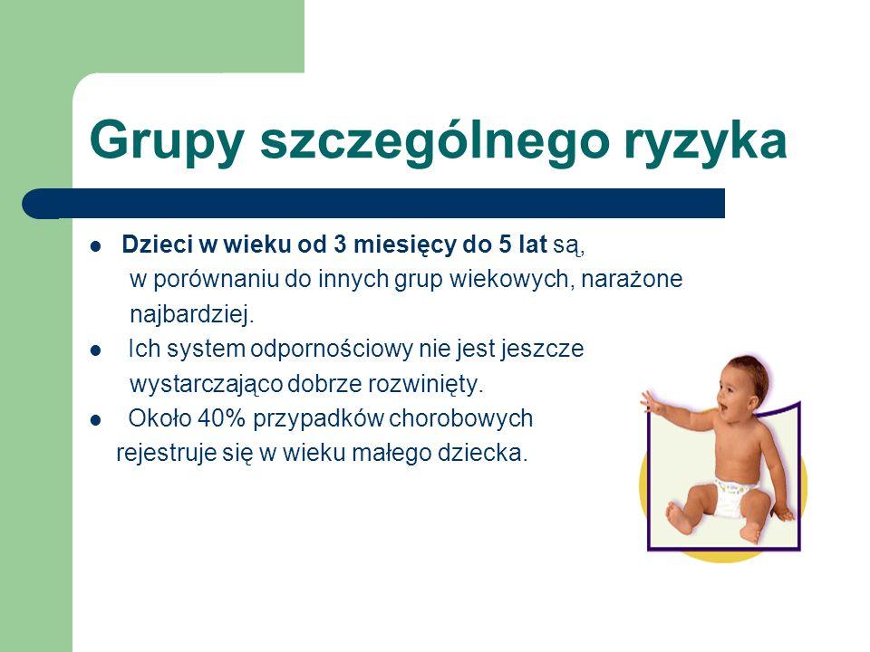 Grupy szczególnego ryzyka Dzieci w wieku od 3 miesięcy do 5 lat są, w porównaniu do innych grup wiekowych, narażone najbardziej.