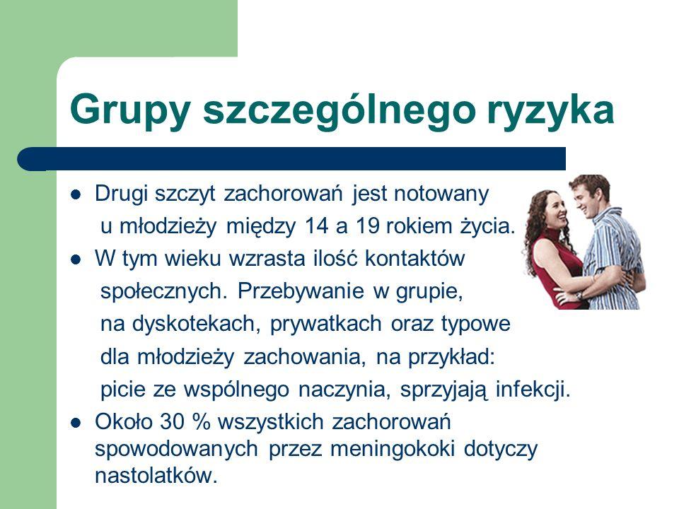 Grupy szczególnego ryzyka Drugi szczyt zachorowań jest notowany u młodzieży między 14 a 19 rokiem życia.