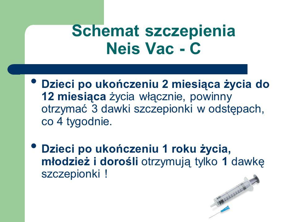 Schemat szczepienia Neis Vac - C Dzieci po ukończeniu 2 miesiąca życia do 12 miesiąca życia włącznie, powinny otrzymać 3 dawki szczepionki w odstępach, co 4 tygodnie.