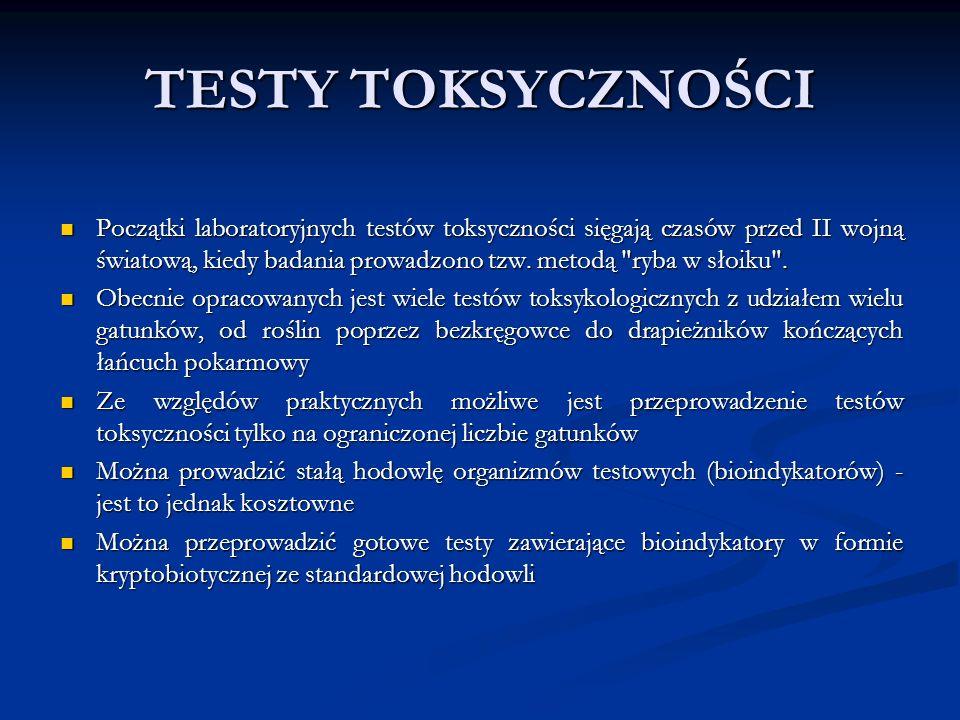 TESTY TOKSYCZNOŚCI Początki laboratoryjnych testów toksyczności sięgają czasów przed II wojną światową, kiedy badania prowadzono tzw.