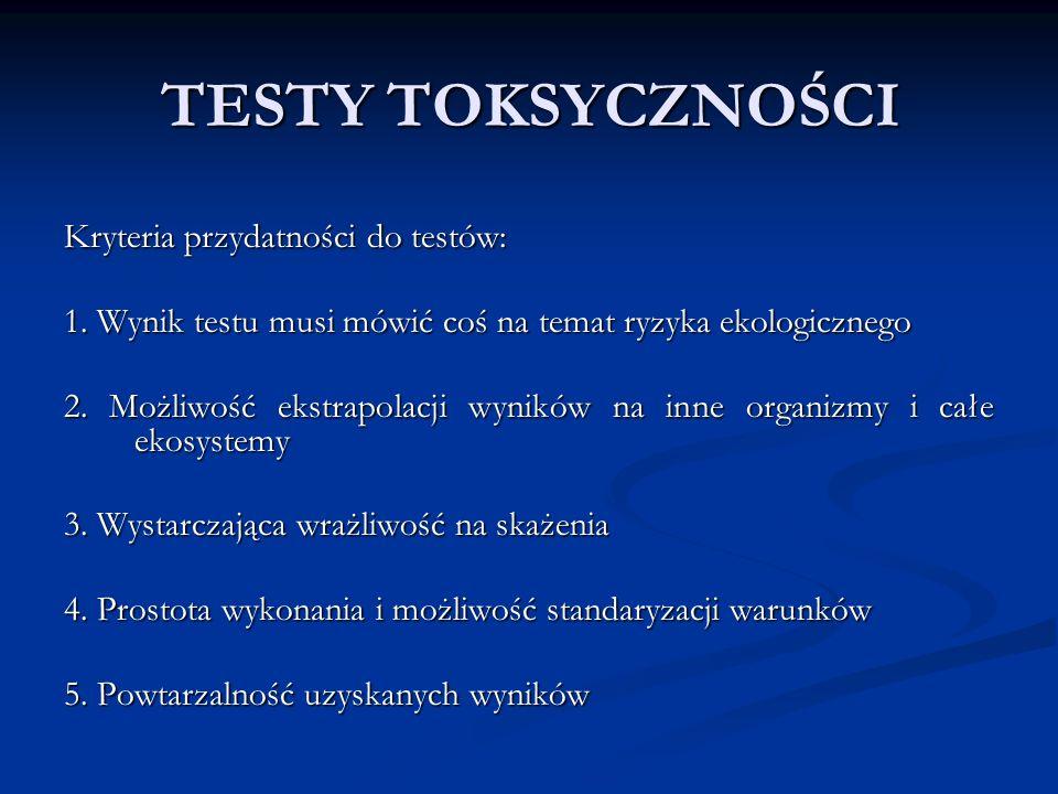 TESTY TOKSYCZNOŚCI Kryteria przydatności do testów: 1.