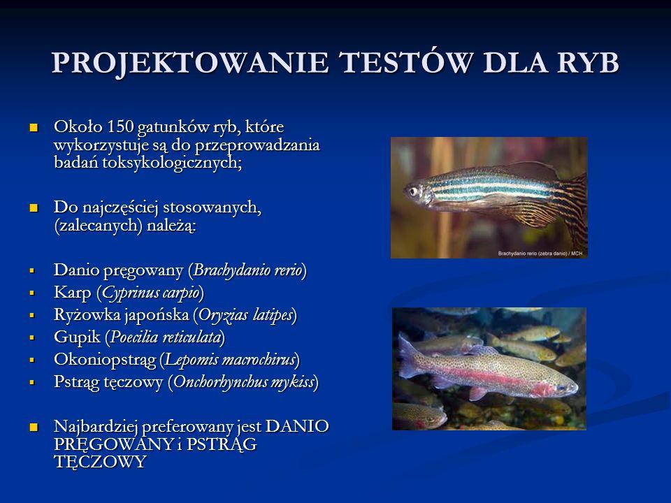 PROJEKTOWANIE TESTÓW DLA RYB Około 150 gatunków ryb, które wykorzystuje są do przeprowadzania badań toksykologicznych; Około 150 gatunków ryb, które wykorzystuje są do przeprowadzania badań toksykologicznych; Do najczęściej stosowanych, (zalecanych) należą: Do najczęściej stosowanych, (zalecanych) należą:  Danio pręgowany (Brachydanio rerio)  Karp (Cyprinus carpio)  Ryżowka japońska (Oryzias latipes)  Gupik (Poecilia reticulata)  Okoniopstrąg (Lepomis macrochirus)  Pstrąg tęczowy (Onchorhynchus mykiss) Najbardziej preferowany jest DANIO PRĘGOWANY i PSTRĄG TĘCZOWY Najbardziej preferowany jest DANIO PRĘGOWANY i PSTRĄG TĘCZOWY