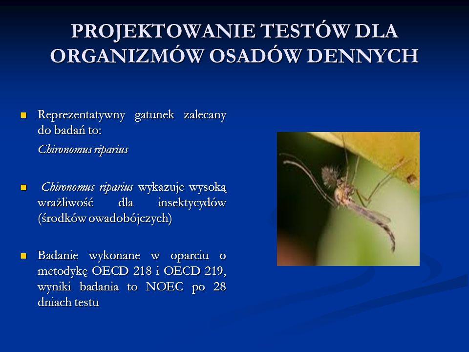 PROJEKTOWANIE TESTÓW DLA ORGANIZMÓW OSADÓW DENNYCH Reprezentatywny gatunek zalecany do badań to: Reprezentatywny gatunek zalecany do badań to: Chironomus riparius Chironomus riparius wykazuje wysoką wrażliwość dla insektycydów (środków owadobójczych) Chironomus riparius wykazuje wysoką wrażliwość dla insektycydów (środków owadobójczych) Badanie wykonane w oparciu o metodykę OECD 218 i OECD 219, wyniki badania to NOEC po 28 dniach testu Badanie wykonane w oparciu o metodykę OECD 218 i OECD 219, wyniki badania to NOEC po 28 dniach testu
