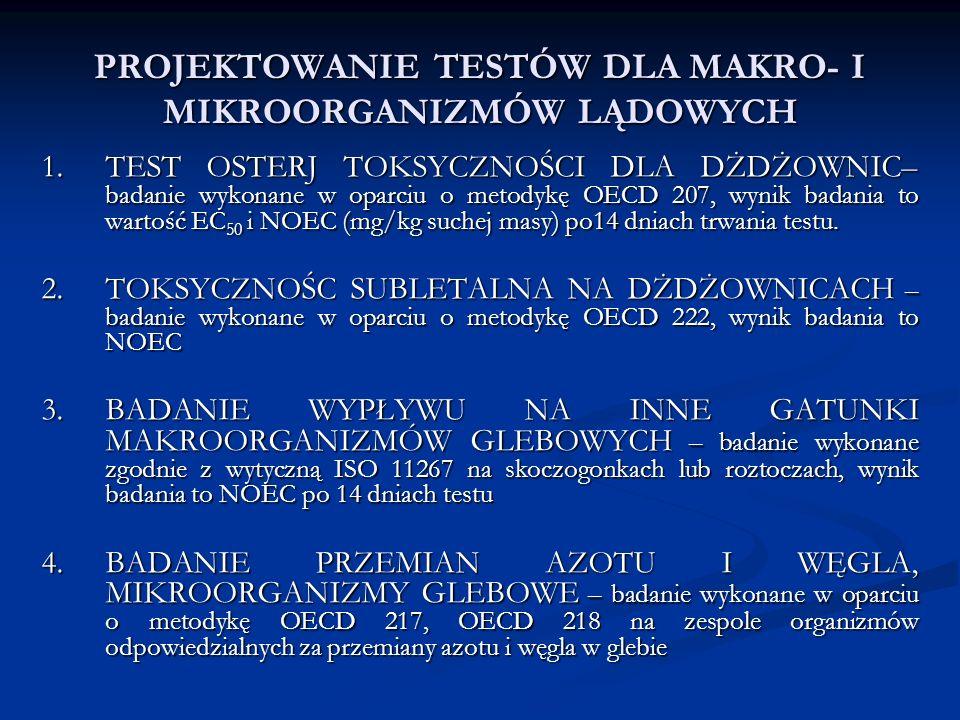 PROJEKTOWANIE TESTÓW DLA MAKRO- I MIKROORGANIZMÓW LĄDOWYCH 1.