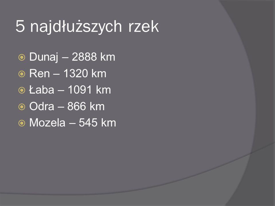 5 najdłuższych rzek  Dunaj – 2888 km  Ren – 1320 km  Łaba – 1091 km  Odra – 866 km  Mozela – 545 km