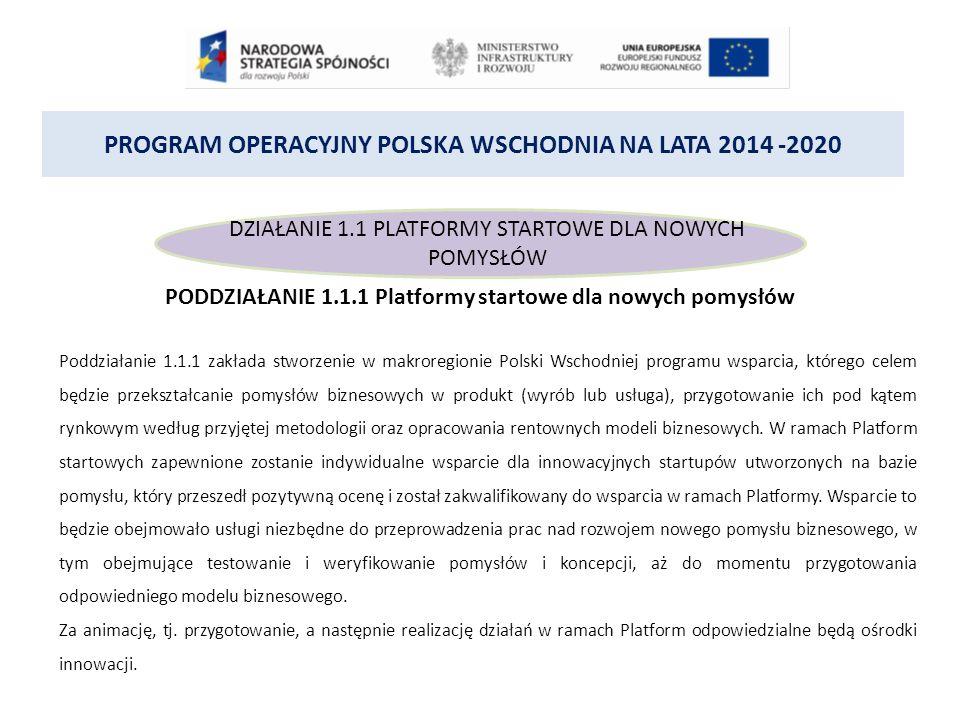 PROGRAM OPERACYJNY POLSKA WSCHODNIA NA LATA 2014 -2020 DZIAŁANIE 1.1 PLATFORMY STARTOWE DLA NOWYCH POMYSŁÓW PODDZIAŁANIE 1.1.1 Platformy startowe dla nowych pomysłów Poddziałanie 1.1.1 zakłada stworzenie w makroregionie Polski Wschodniej programu wsparcia, którego celem będzie przekształcanie pomysłów biznesowych w produkt (wyrób lub usługa), przygotowanie ich pod kątem rynkowym według przyjętej metodologii oraz opracowania rentownych modeli biznesowych.
