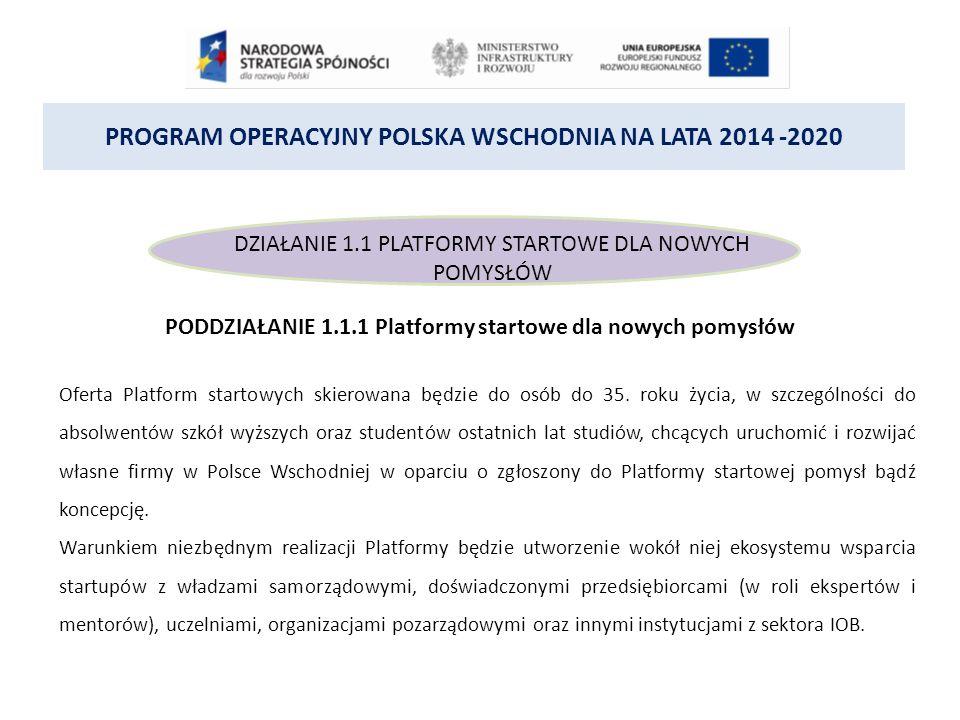 PROGRAM OPERACYJNY POLSKA WSCHODNIA NA LATA 2014 -2020 DZIAŁANIE 1.1 PLATFORMY STARTOWE DLA NOWYCH POMYSŁÓW PODDZIAŁANIE 1.1.1 Platformy startowe dla nowych pomysłów Oferta Platform startowych skierowana będzie do osób do 35.