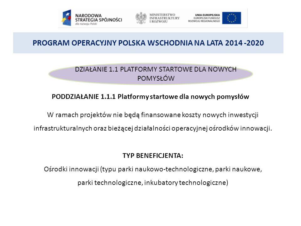 PROGRAM OPERACYJNY POLSKA WSCHODNIA NA LATA 2014 -2020 DZIAŁANIE 1.1 PLATFORMY STARTOWE DLA NOWYCH POMYSŁÓW PODDZIAŁANIE 1.1.1 Platformy startowe dla nowych pomysłów W ramach projektów nie będą finansowane koszty nowych inwestycji infrastrukturalnych oraz bieżącej działalności operacyjnej ośrodków innowacji.