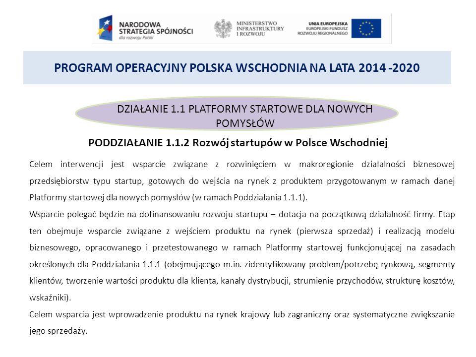 PROGRAM OPERACYJNY POLSKA WSCHODNIA NA LATA 2014 -2020 DZIAŁANIE 1.1 PLATFORMY STARTOWE DLA NOWYCH POMYSŁÓW PODDZIAŁANIE 1.1.2 Rozwój startupów w Polsce Wschodniej Celem interwencji jest wsparcie związane z rozwinięciem w makroregionie działalności biznesowej przedsiębiorstw typu startup, gotowych do wejścia na rynek z produktem przygotowanym w ramach danej Platformy startowej dla nowych pomysłów (w ramach Poddziałania 1.1.1).