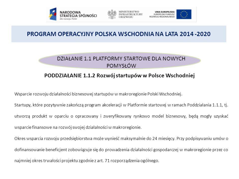 PROGRAM OPERACYJNY POLSKA WSCHODNIA NA LATA 2014 -2020 DZIAŁANIE 1.1 PLATFORMY STARTOWE DLA NOWYCH POMYSŁÓW PODDZIAŁANIE 1.1.2 Rozwój startupów w Polsce Wschodniej Wsparcie rozwoju działalności biznesowej startupów w makroregionie Polski Wschodniej.