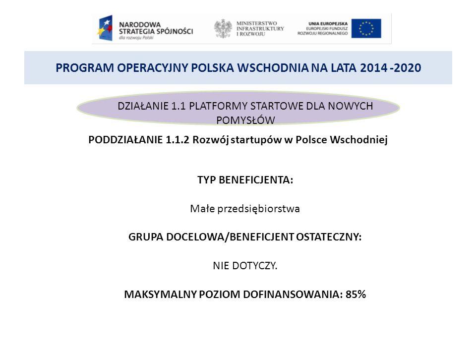 PROGRAM OPERACYJNY POLSKA WSCHODNIA NA LATA 2014 -2020 DZIAŁANIE 1.1 PLATFORMY STARTOWE DLA NOWYCH POMYSŁÓW PODDZIAŁANIE 1.1.2 Rozwój startupów w Polsce Wschodniej TYP BENEFICJENTA: Małe przedsiębiorstwa GRUPA DOCELOWA/BENEFICJENT OSTATECZNY: NIE DOTYCZY.