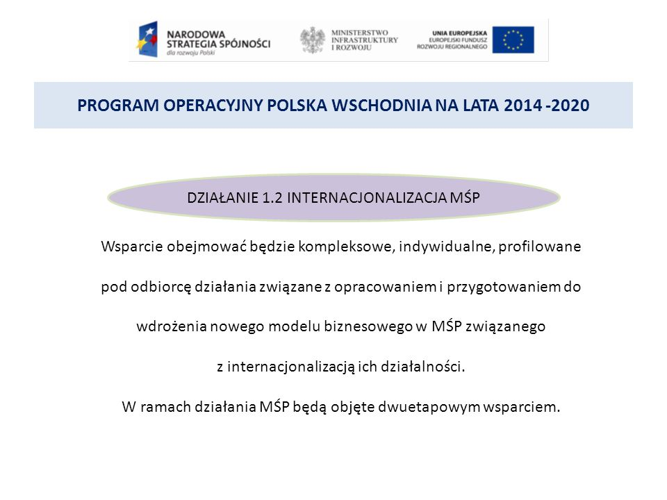 PROGRAM OPERACYJNY POLSKA WSCHODNIA NA LATA 2014 -2020 DZIAŁANIE 1.2 INTERNACJONALIZACJA MŚP Wsparcie obejmować będzie kompleksowe, indywidualne, profilowane pod odbiorcę działania związane z opracowaniem i przygotowaniem do wdrożenia nowego modelu biznesowego w MŚP związanego z internacjonalizacją ich działalności.
