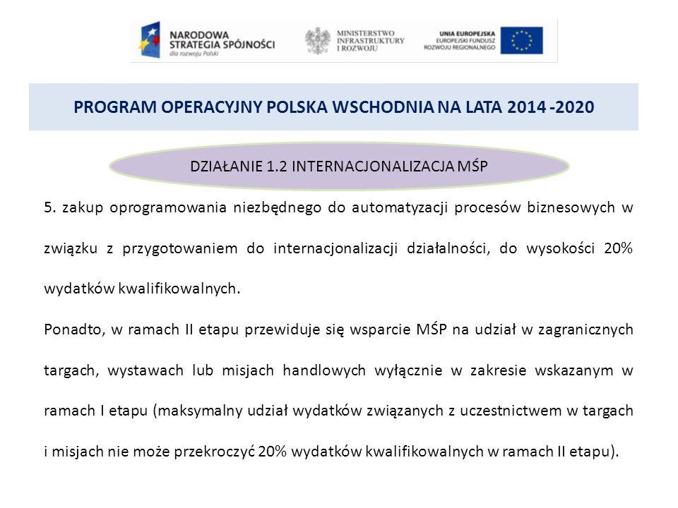 PROGRAM OPERACYJNY POLSKA WSCHODNIA NA LATA 2014 -2020 DZIAŁANIE 1.2 INTERNACJONALIZACJA MŚP 5.