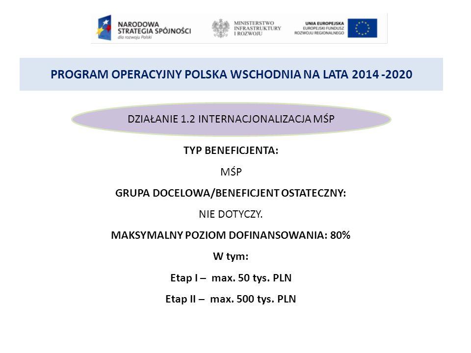 PROGRAM OPERACYJNY POLSKA WSCHODNIA NA LATA 2014 -2020 DZIAŁANIE 1.2 INTERNACJONALIZACJA MŚP TYP BENEFICJENTA: MŚP GRUPA DOCELOWA/BENEFICJENT OSTATECZNY: NIE DOTYCZY.