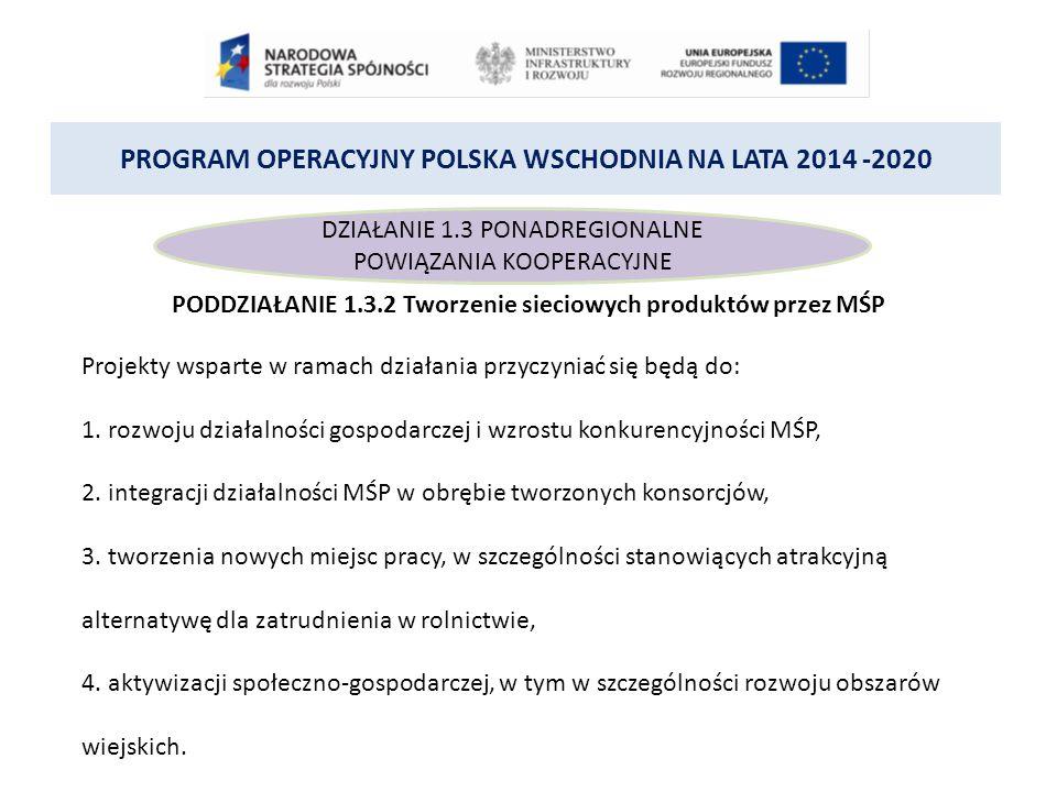 PROGRAM OPERACYJNY POLSKA WSCHODNIA NA LATA 2014 -2020 DZIAŁANIE 1.3 PONADREGIONALNE POWIĄZANIA KOOPERACYJNE PODDZIAŁANIE 1.3.2 Tworzenie sieciowych produktów przez MŚP Projekty wsparte w ramach działania przyczyniać się będą do: 1.