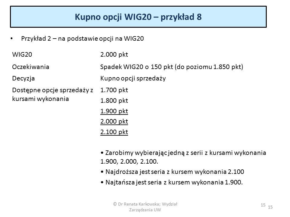 15 WIG202.000 pkt OczekiwaniaSpadek WIG20 o 150 pkt (do poziomu 1.850 pkt) DecyzjaKupno opcji sprzedaży Dostępne opcje sprzedaży z kursami wykonania 1.700 pkt 1.800 pkt 1.900 pkt 2.000 pkt 2.100 pkt Zarobimy wybierając jedną z serii z kursami wykonania 1.900, 2.000, 2.100.