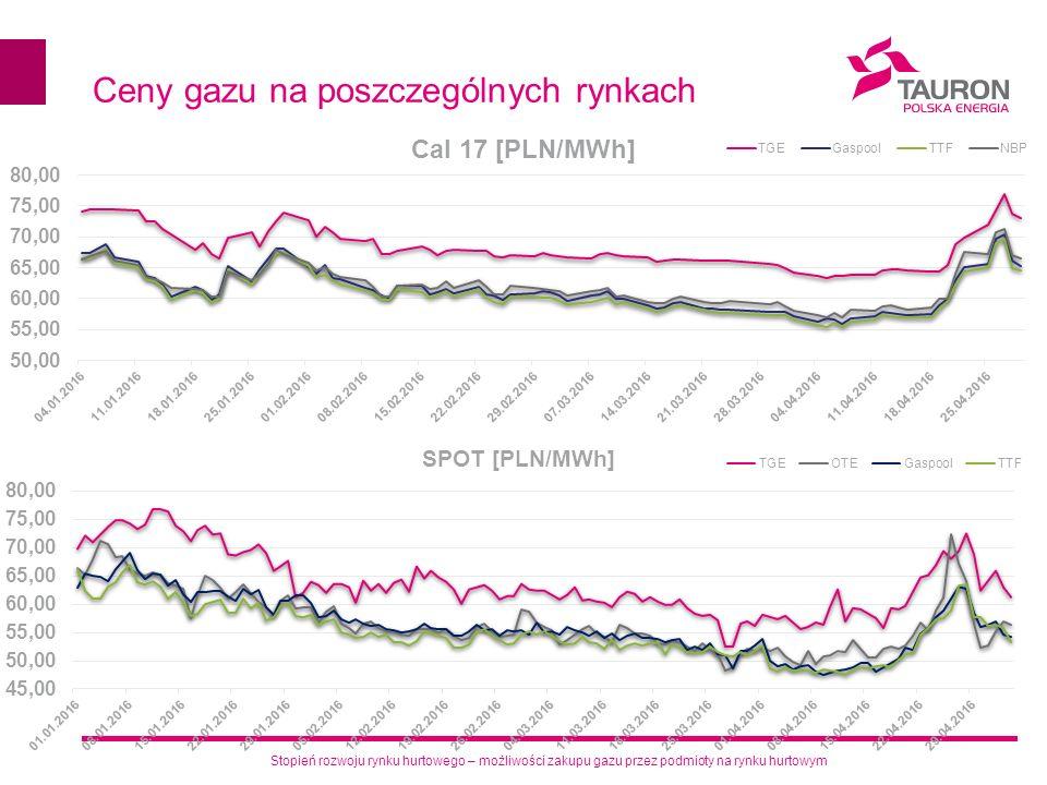 Stopień rozwoju rynku hurtowego – możliwości zakupu gazu przez podmioty na rynku hurtowym Ceny gazu na poszczególnych rynkach