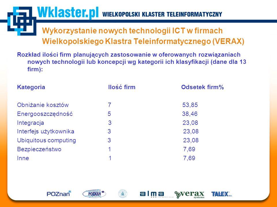 Wykorzystanie nowych technologii ICT w firmach Wielkopolskiego Klastra Teleinformatycznego (VERAX) Rozkład ilości firm planujących zastosowanie w ofer