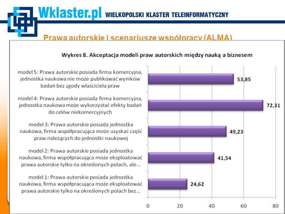 Analiza SWOT dla klastra (VERAX) W ramach projektu przeprowadzona została analiza SWOT Wielkopolskiego Klastra Teleinformatycznego.