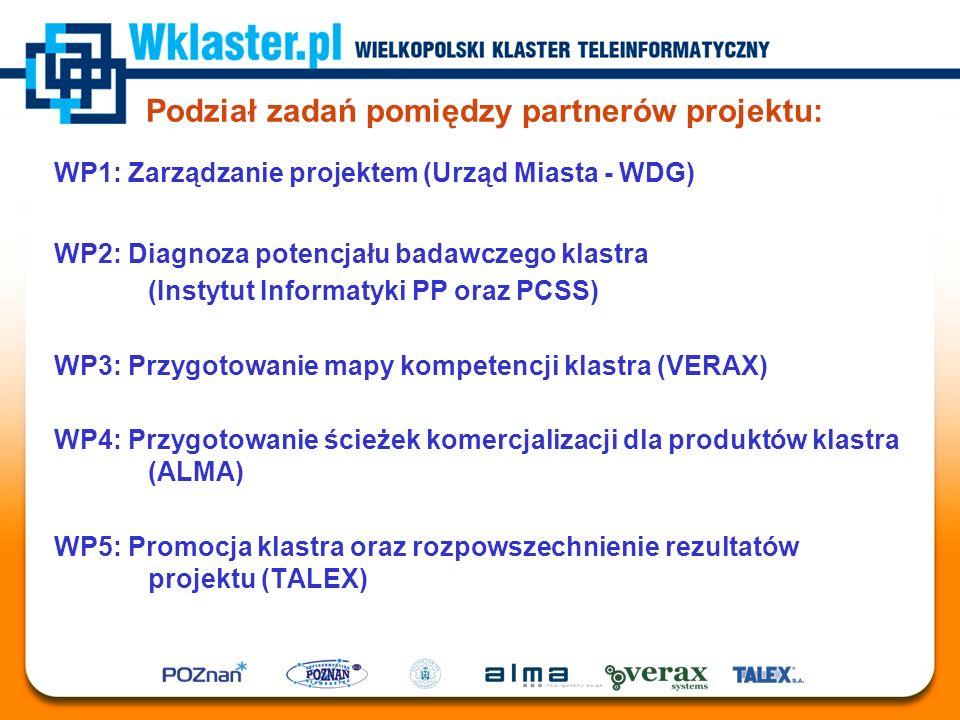 Podział zadań pomiędzy partnerów projektu: WP1: Zarządzanie projektem (Urząd Miasta - WDG) WP2: Diagnoza potencjału badawczego klastra (Instytut Infor