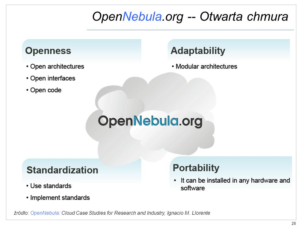 26 OpenNebula.org -- Otwarta chmura źródło: OpenNebula: Cloud Case Studies for Research and Industry, Ignacio M. Llorente