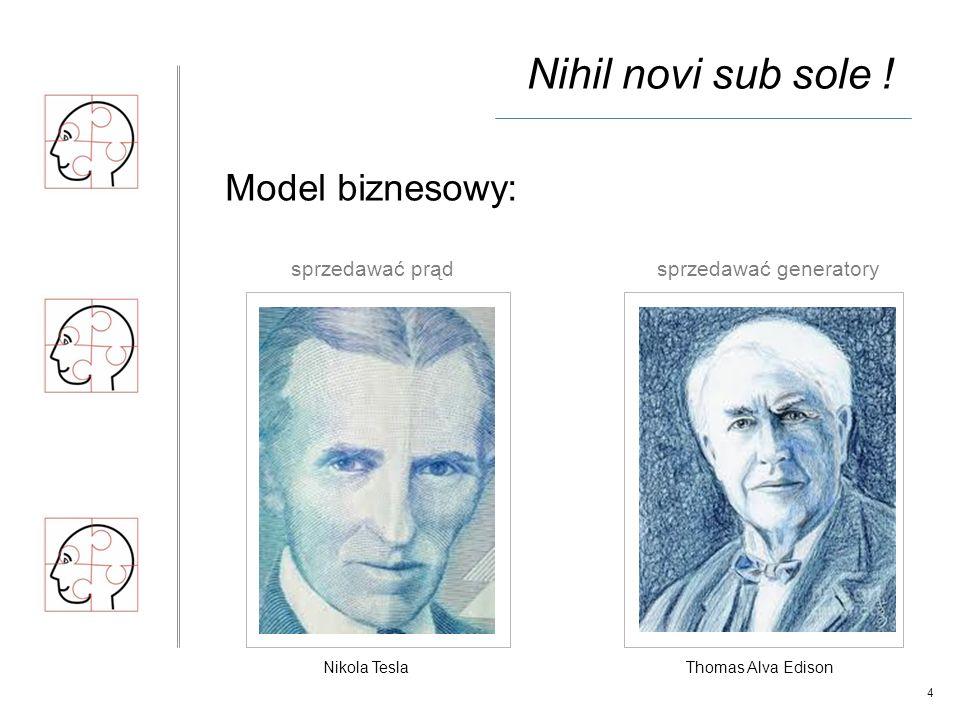 4 Thomas Alva EdisonNikola Tesla Nihil novi sub sole .