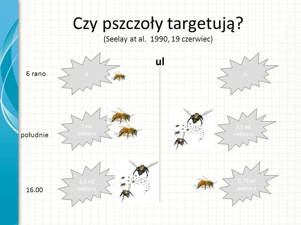 Czy pszczoły targetują. (Seelay at al.