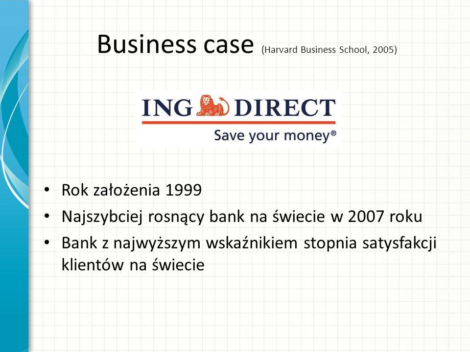 Business case (Harvard Business School, 2005) Rok założenia 1999 Najszybciej rosnący bank na świecie w 2007 roku Bank z najwyższym wskaźnikiem stopnia satysfakcji klientów na świecie