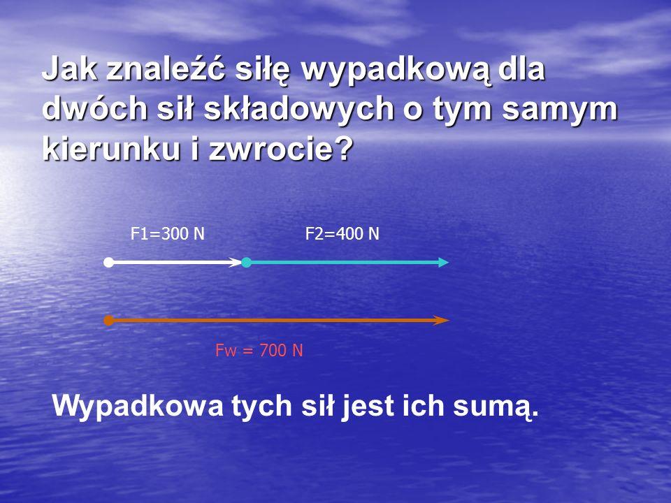 Jak znaleźć siłę wypadkową dla dwóch sił składowych o tym samym kierunku i zwrocie.