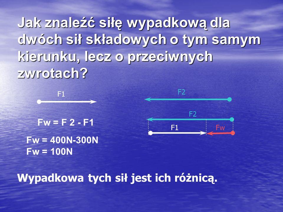 Jak znaleźć siłę wypadkową dla dwóch sił składowych o tym samym kierunku, lecz o przeciwnych zwrotach.