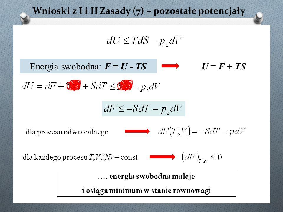 Wnioski z I i II Zasady (7) – pozostałe potencjały dla procesu odwracalnego Energia swobodna: F = U - TS ….