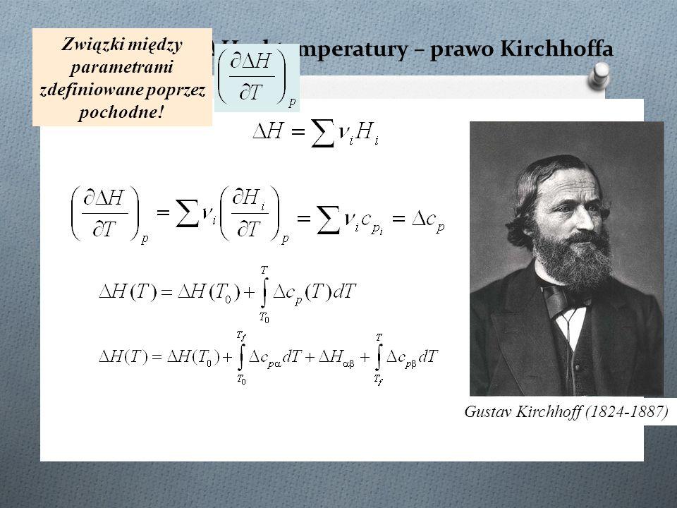 Zależność ∆H od temperatury – prawo Kirchhoffa Gustav Kirchhoff (1824-1887) Związki między parametrami zdefiniowane poprzez pochodne!