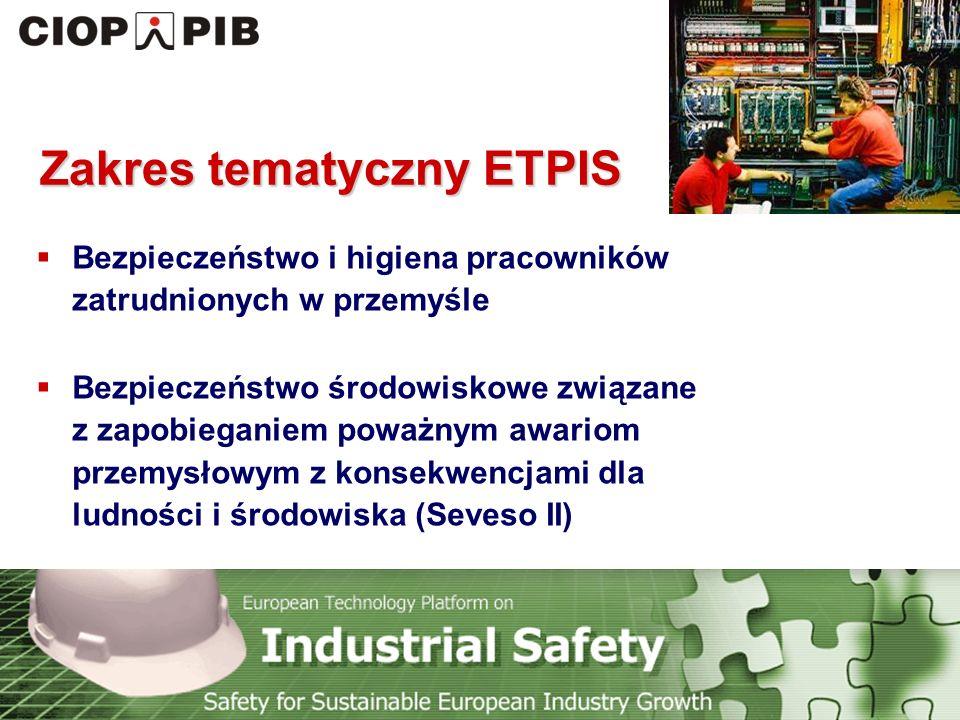 Technology Platform Safety for Sustainable European Industry Growth Tematyka badawcza zgłoszona przez ETPIS do 7 PR UE (do decyzji KE)  Metody oceny i ograniczania ryzyka zawodowego związanego z nowymi czynnikami zagrożeń chemicznych (nanotechnologie)  Nowe zaawansowane urządzenia ochrony indywidualnej  Aspekty bezpieczeństwa w projektowaniu i eksploatacji konstrukcji stalowych  Zapobieganie zagrożeniom poważnych awarii w instalacjach przemysłowych i innych