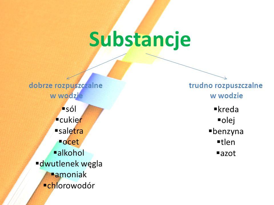 Substancje dobrze rozpuszczalne w wodzie trudno rozpuszczalne w wodzie  sól  cukier  saletra  ocet  alkohol  dwutlenek węgla  amoniak  chlorow