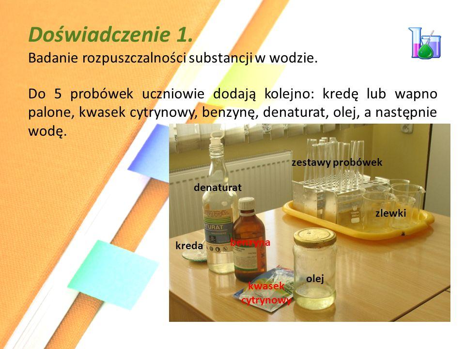 Praca domowa:  Zadanie 1 i 2 z zeszytu ćwiczeń.