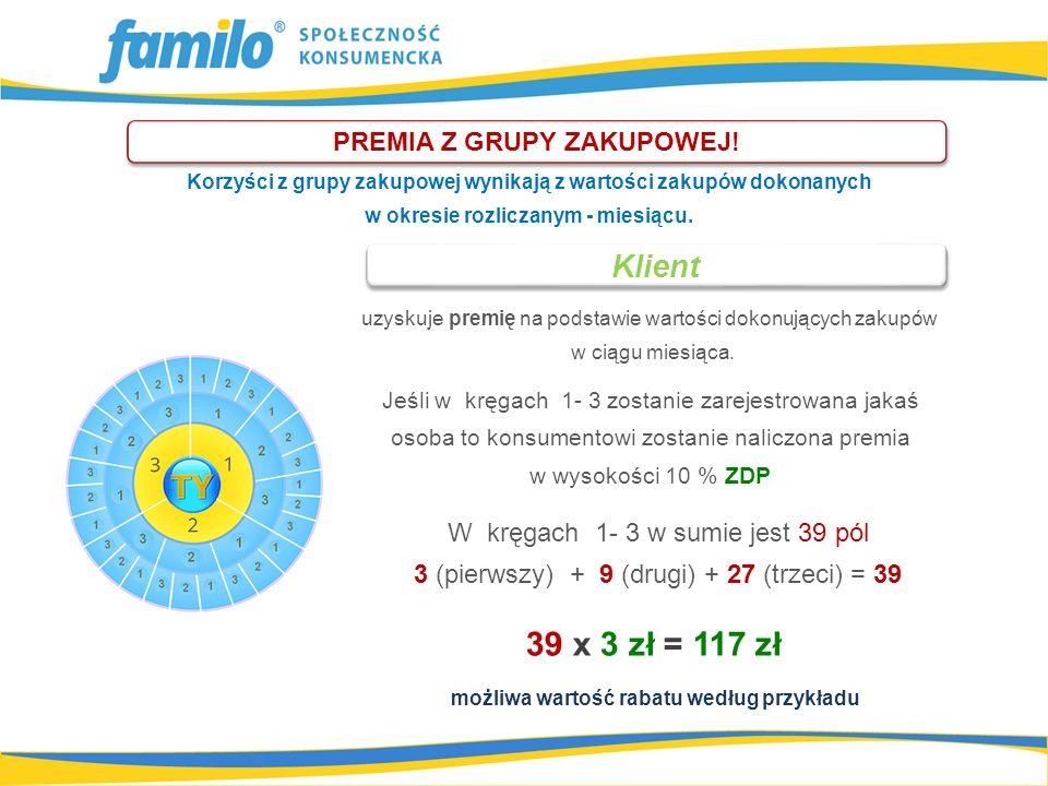 Jeśli w kręgach 1- 3 zostanie zarejestrowana jakaś osoba to konsumentowi zostanie naliczona premia w wysokości 10 % ZDP 39 x 3 zł = 117 zł PREMIA Z GRUPY ZAKUPOWEJ.
