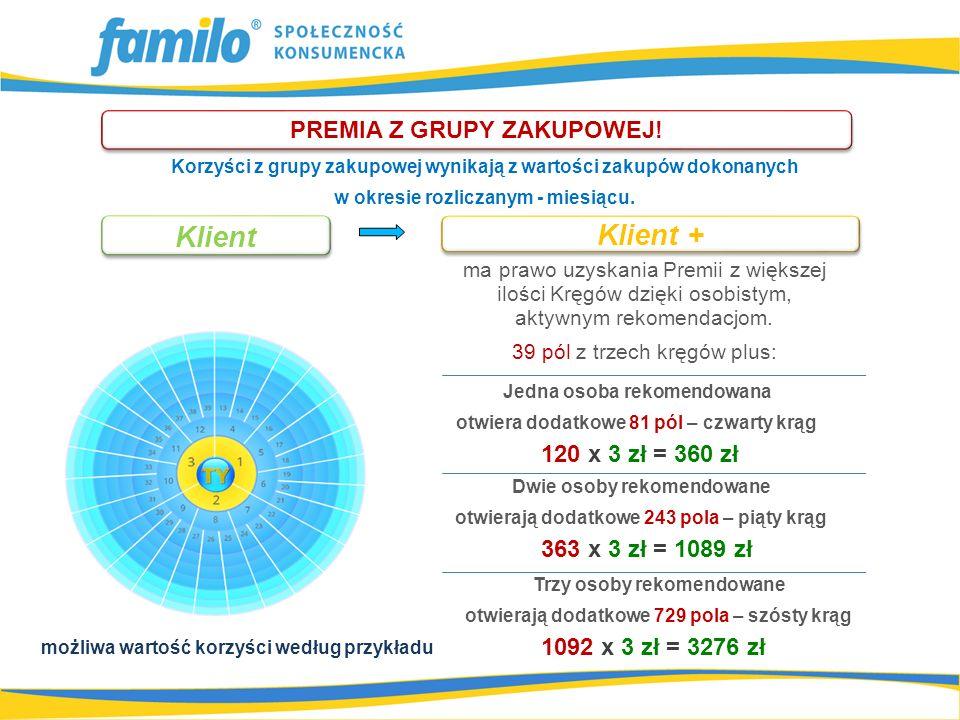 120 x 3 zł = 360 zł PREMIA Z GRUPY ZAKUPOWEJ! Klient ma prawo uzyskania Premii z większej ilości Kręgów dzięki osobistym, aktywnym rekomendacjom. 39 p