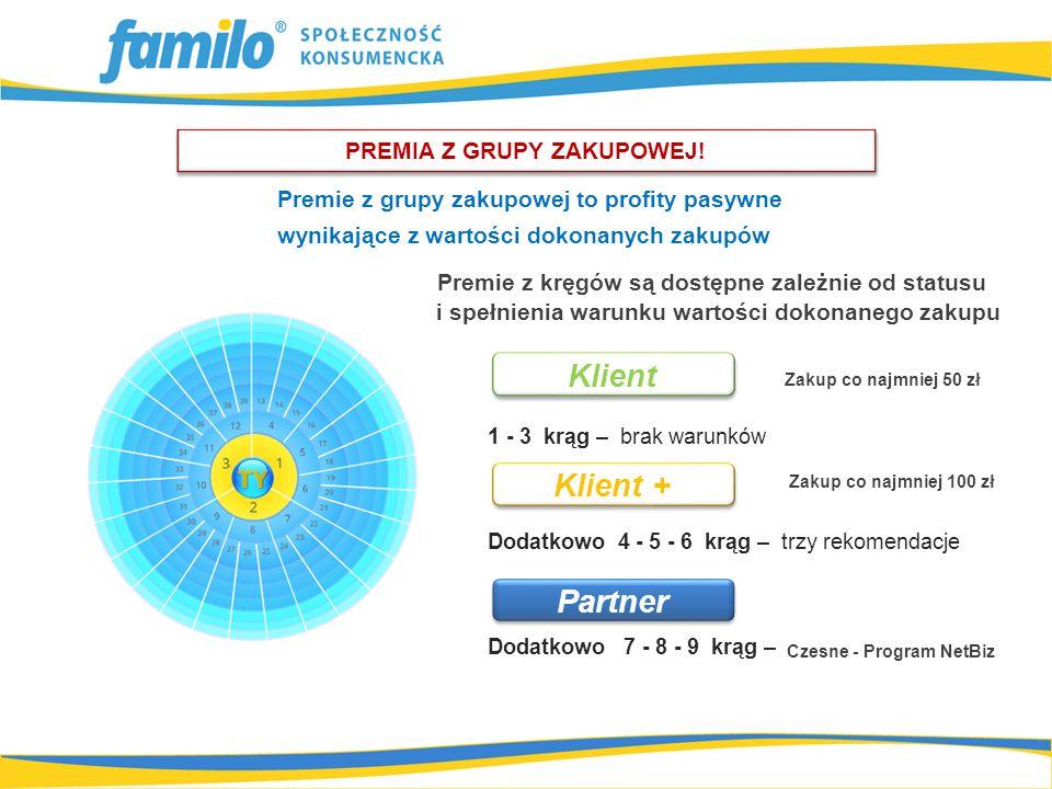 1 - 3 krąg – brak warunków Dodatkowo 4 - 5 - 6 krąg – trzy rekomendacje Dodatkowo 7 - 8 - 9 krąg – Premie z grupy zakupowej to profity pasywne wynikaj