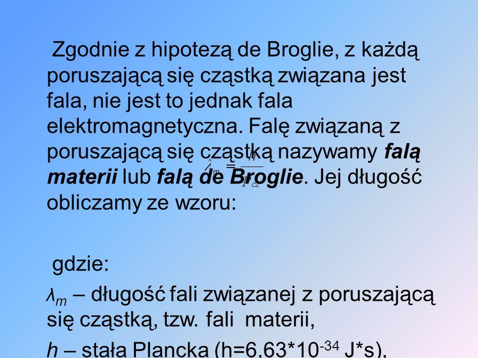 Zgodnie z hipotezą de Broglie, z każdą poruszającą się cząstką związana jest fala, nie jest to jednak fala elektromagnetyczna.